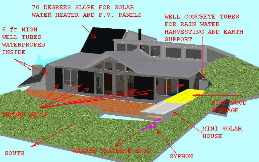 Earth contact homes floor plans for Earthen home designs