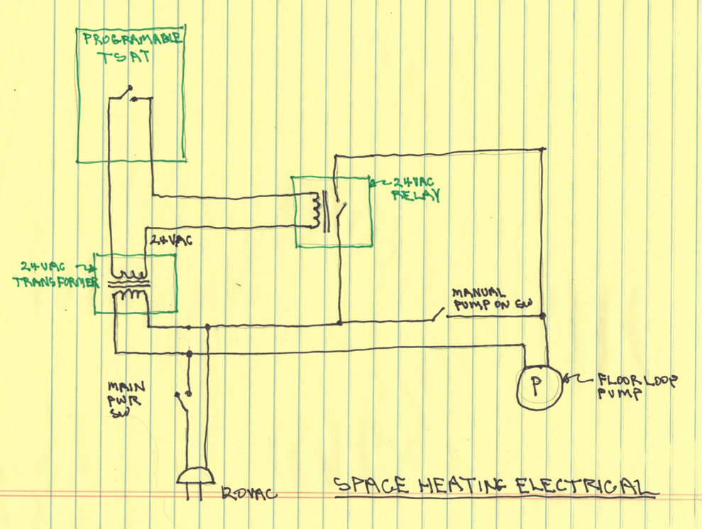 dayton garage heater wiring diagram with Modine Heaters Wiring Diagram Standing Pilot on Reznor Overhead Heater With Electronic Ignition Wiring Diagram likewise 102365 Hvac Relay Diagram besides RepairGuideContent in addition 12 Rv Hydronic Heater Wiring Diagrams further Reznor Heater Wiring Diagram.