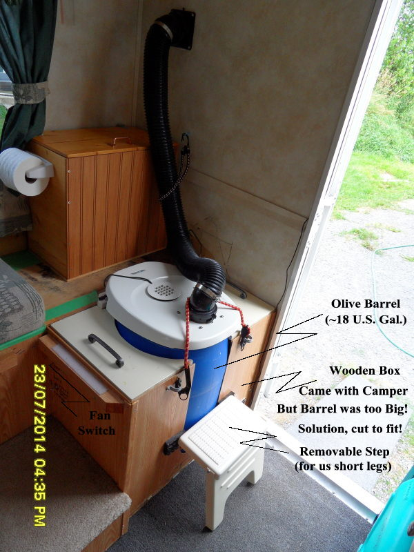 Rv Diy Composting Toilet