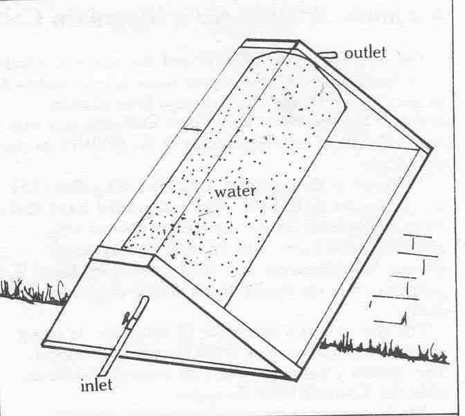the integral passive solar water heater book